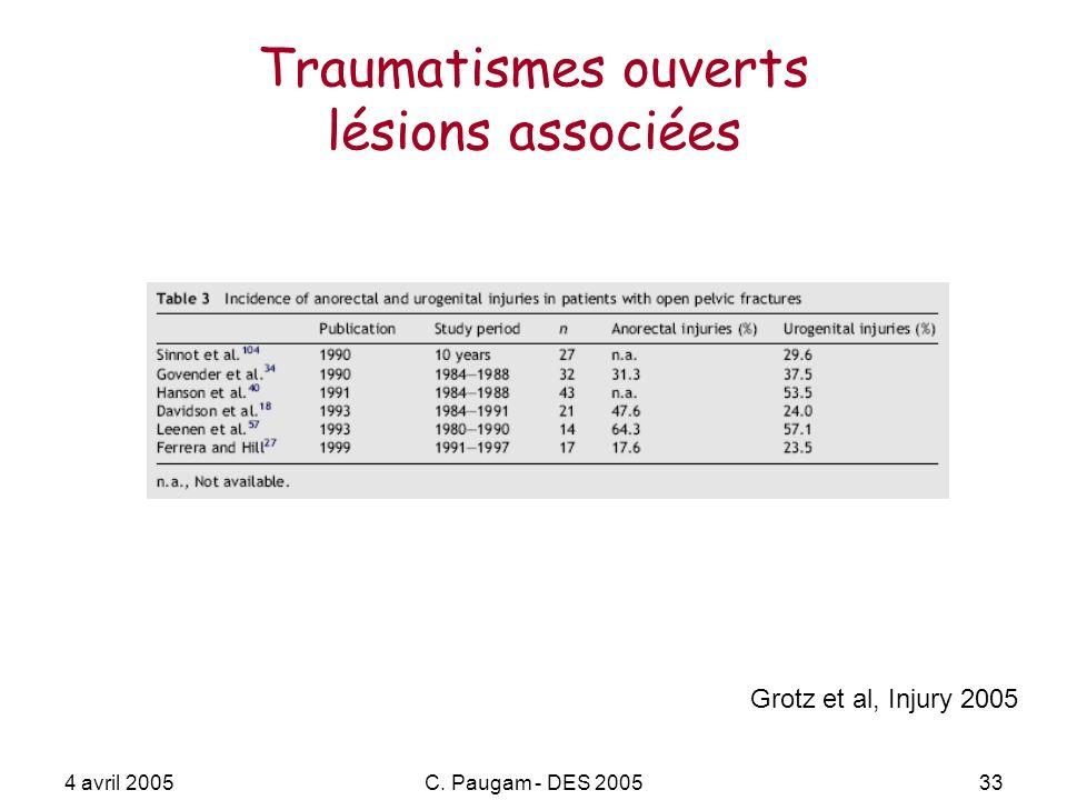 Traumatismes ouverts lésions associées