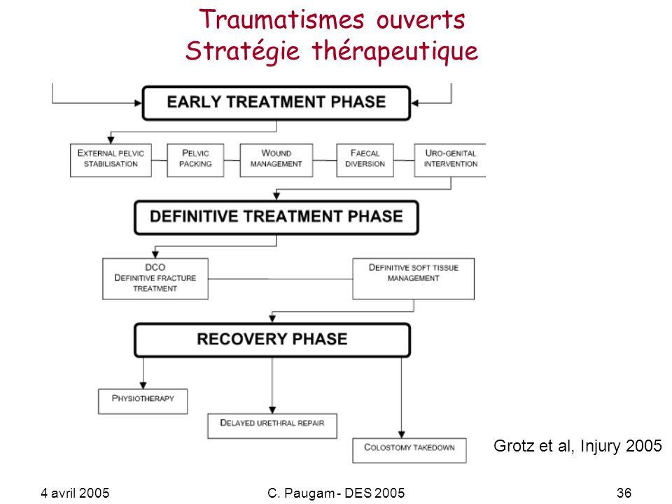 Traumatismes ouverts Stratégie thérapeutique