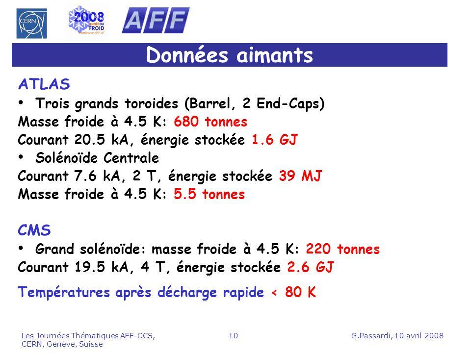 Données aimants ATLAS CMS Trois grands toroides (Barrel, 2 End-Caps)