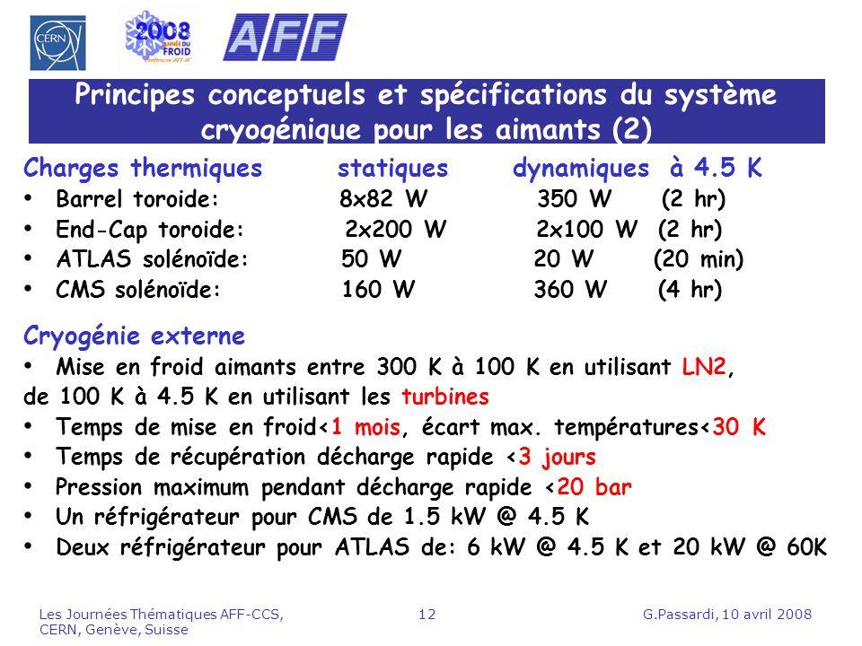 Principes conceptuels et spécifications du système cryogénique pour les aimants (2)