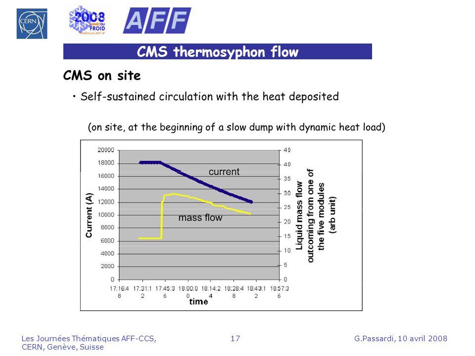 CMS thermosyphon flow Les Journées Thématiques AFF-CCS, CERN, Genève, Suisse.