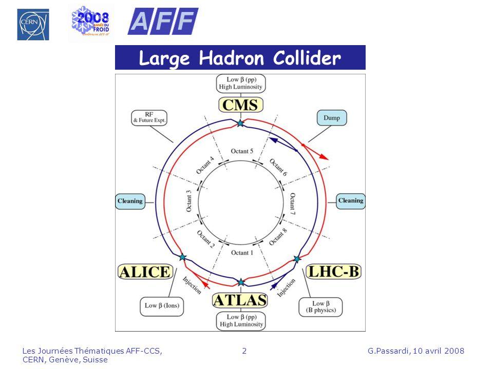 Large Hadron Collider Les Journées Thématiques AFF-CCS, CERN, Genève, Suisse.
