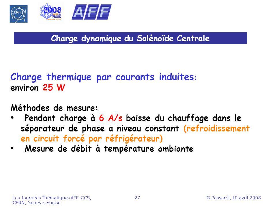 Charge dynamique du Solénoïde Centrale