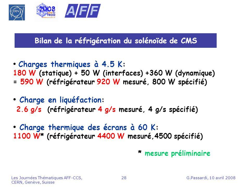 Bilan de la réfrigération du solénoïde de CMS