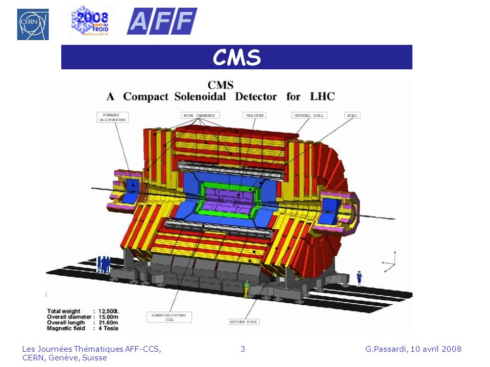 CMS Les Journées Thématiques AFF-CCS, CERN, Genève, Suisse