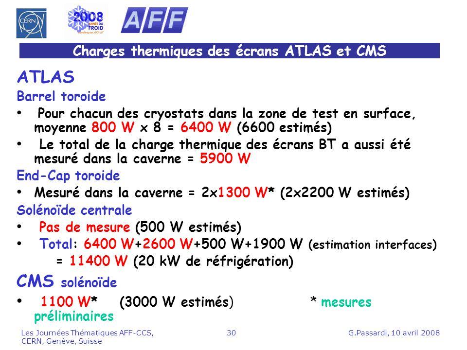 Charges thermiques des écrans ATLAS et CMS