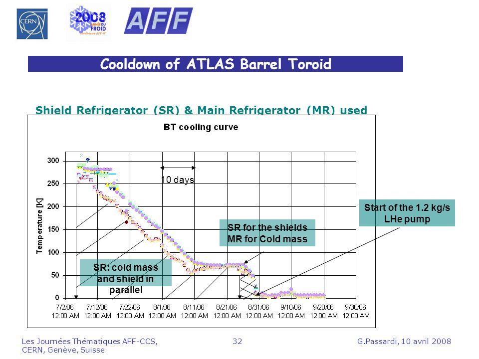 Cooldown of ATLAS Barrel Toroid