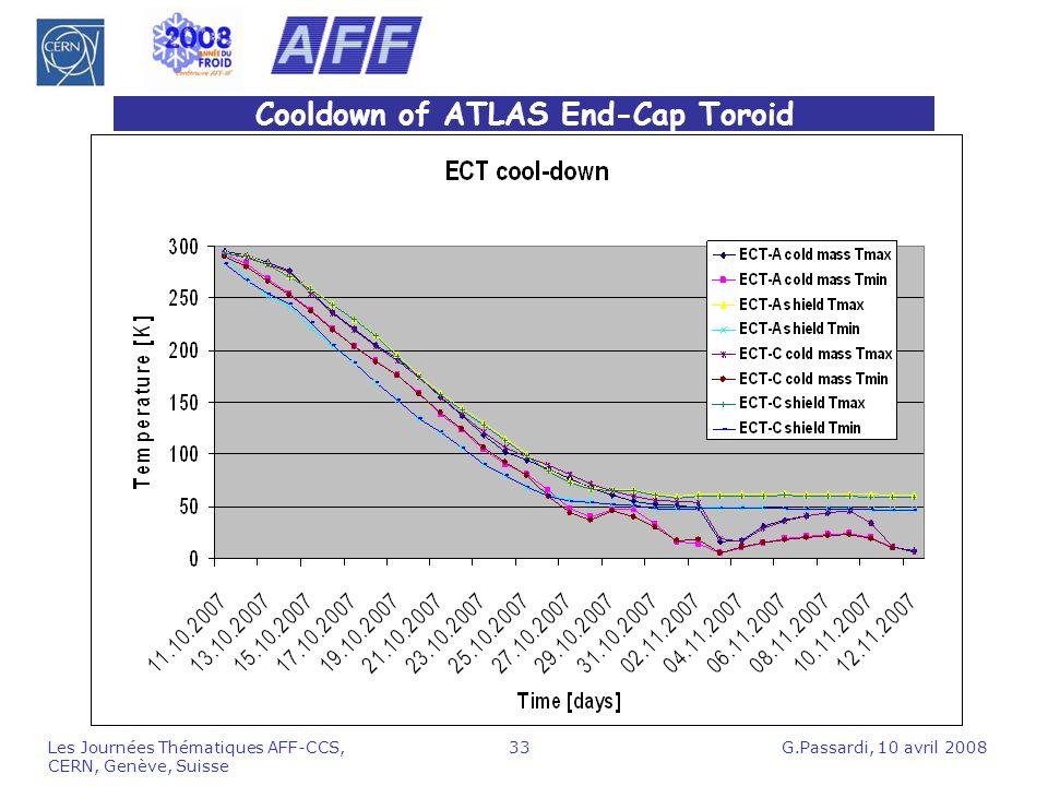 Cooldown of ATLAS End-Cap Toroid