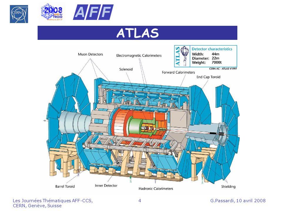 ATLAS Les Journées Thématiques AFF-CCS, CERN, Genève, Suisse