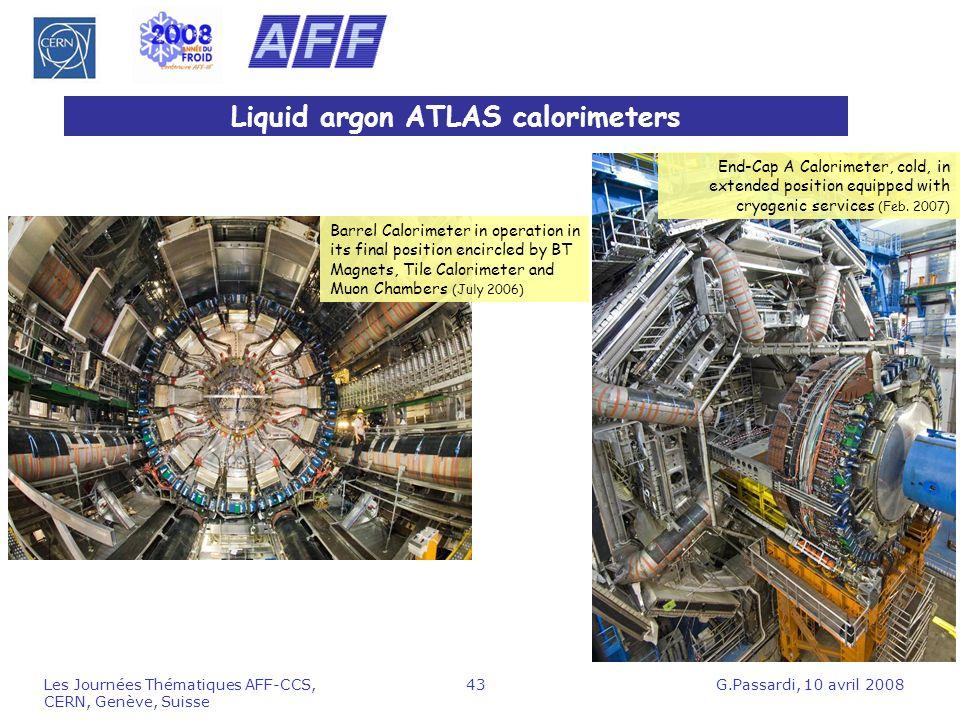 Liquid argon ATLAS calorimeters
