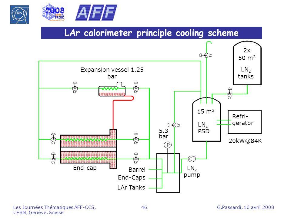 LAr calorimeter principle cooling scheme