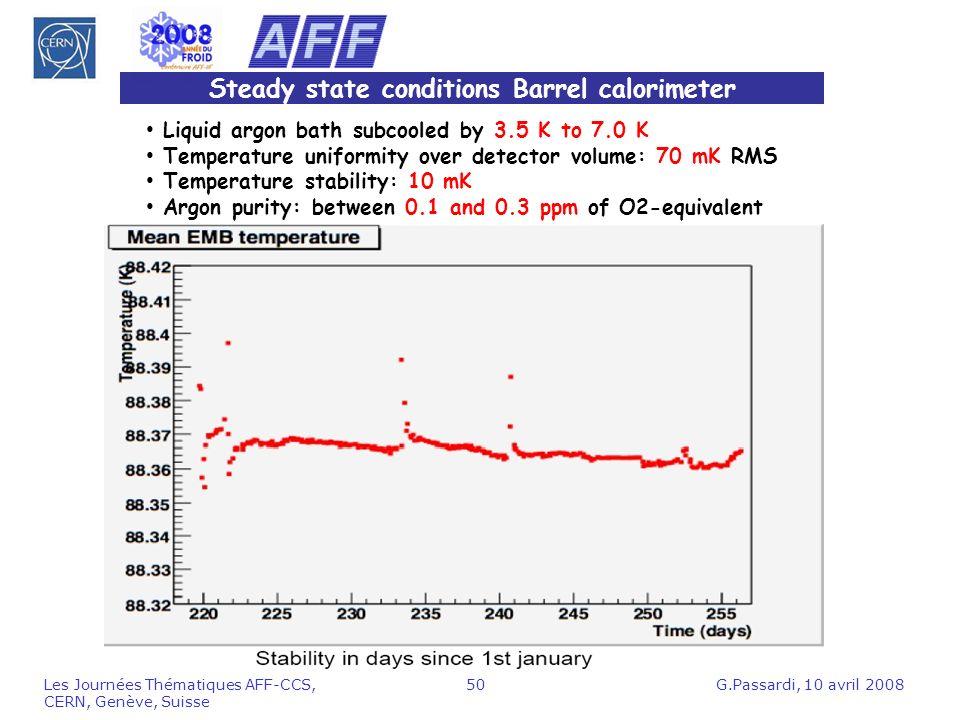 Steady state conditions Barrel calorimeter