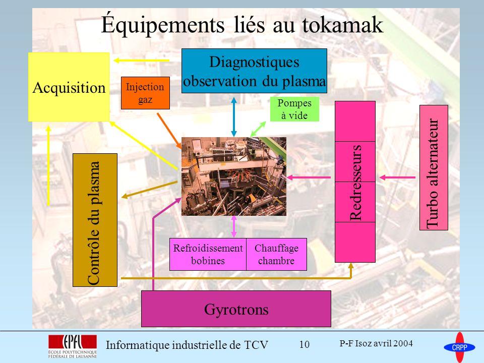 Équipements liés au tokamak