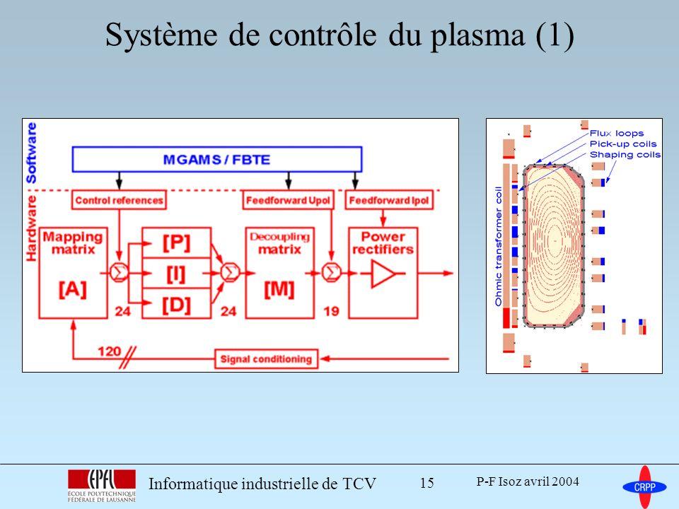 Système de contrôle du plasma (1)
