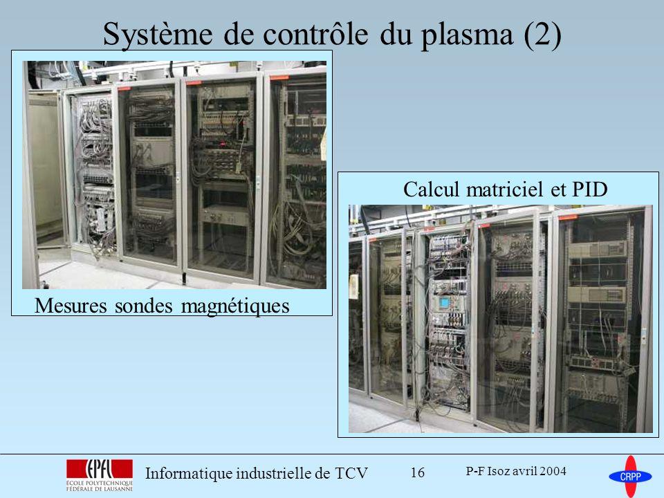 Système de contrôle du plasma (2)