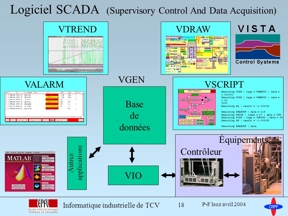 Logiciel SCADA (Supervisory Control And Data Acquisition)