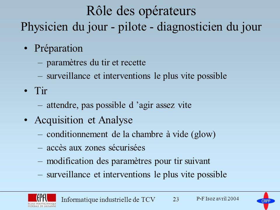 Rôle des opérateurs Physicien du jour - pilote - diagnosticien du jour