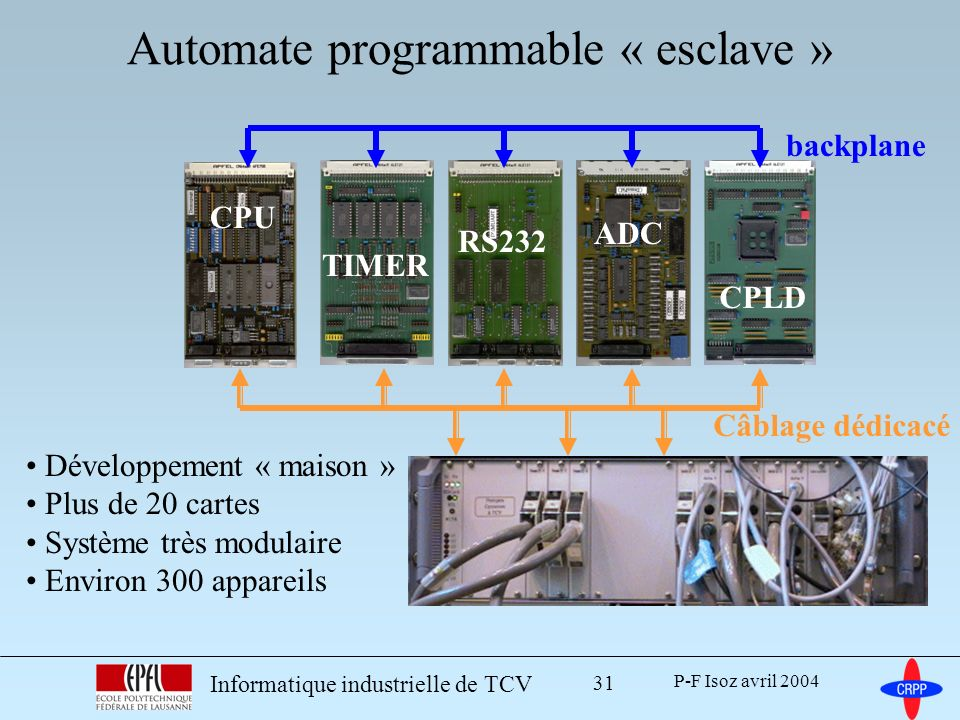 Automate programmable « esclave »