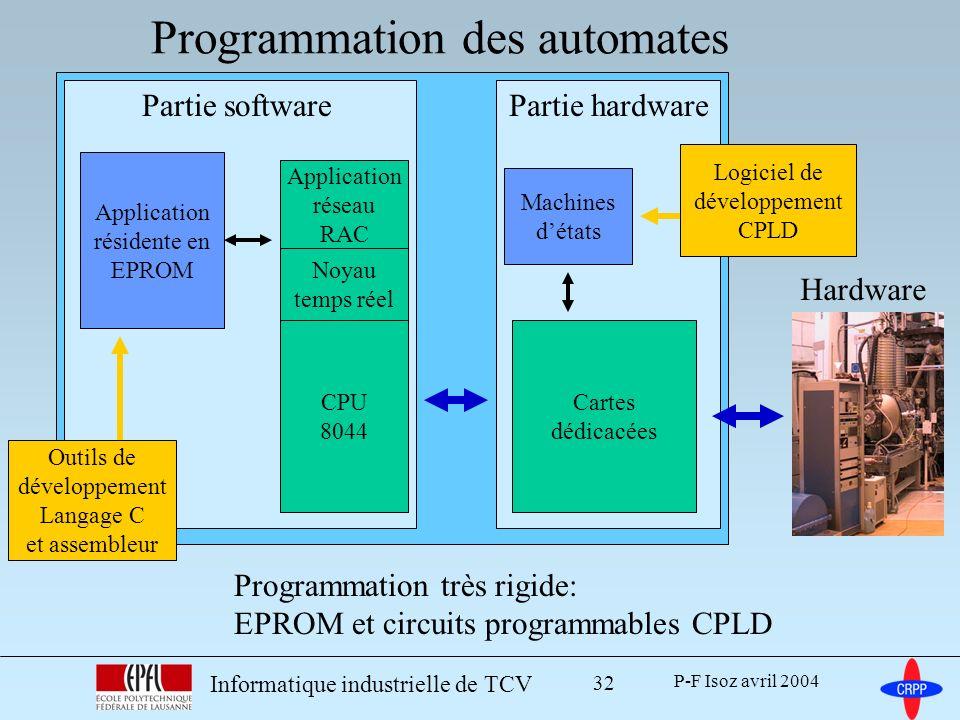 Programmation des automates
