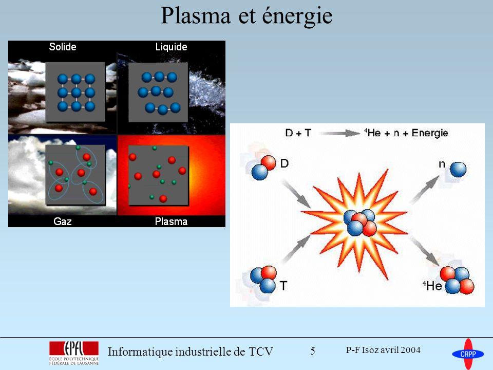 Plasma et énergie Informatique industrielle de TCV P-F Isoz avril 2004