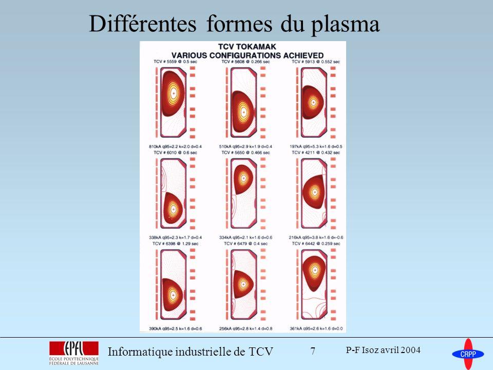Différentes formes du plasma