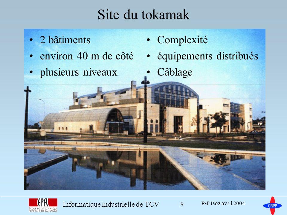 Site du tokamak 2 bâtiments environ 40 m de côté plusieurs niveaux