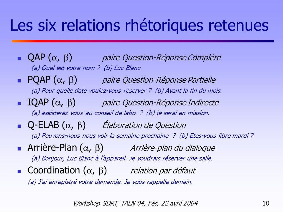 Les six relations rhétoriques retenues