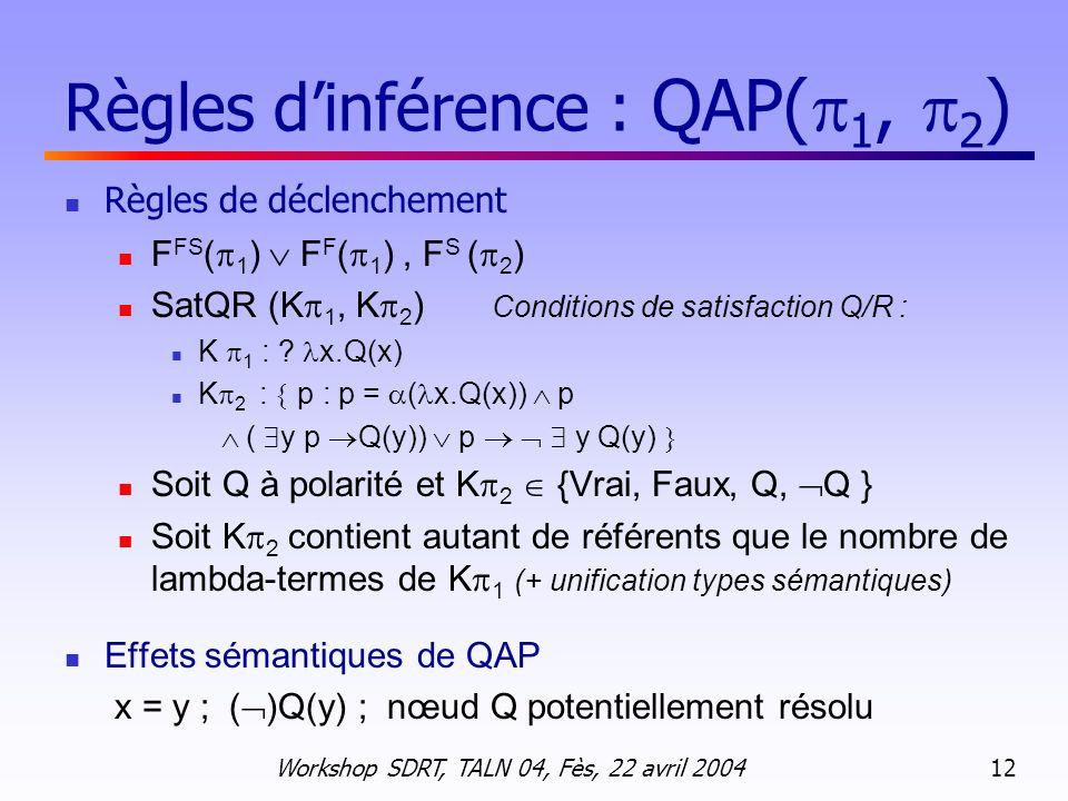 Règles d'inférence : QAP(1, 2)
