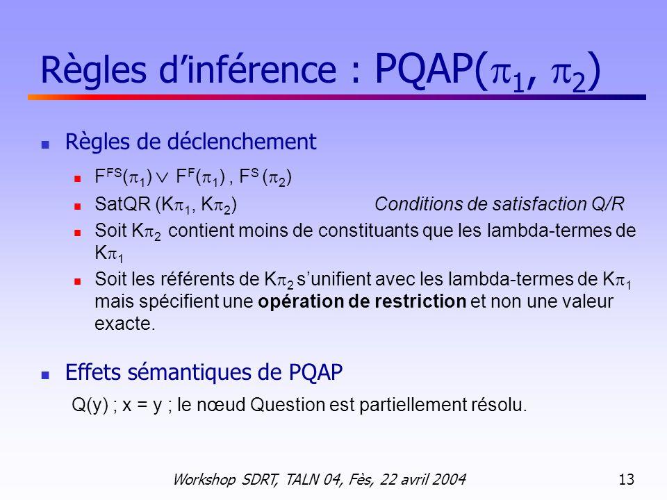 Règles d'inférence : PQAP(1, 2)