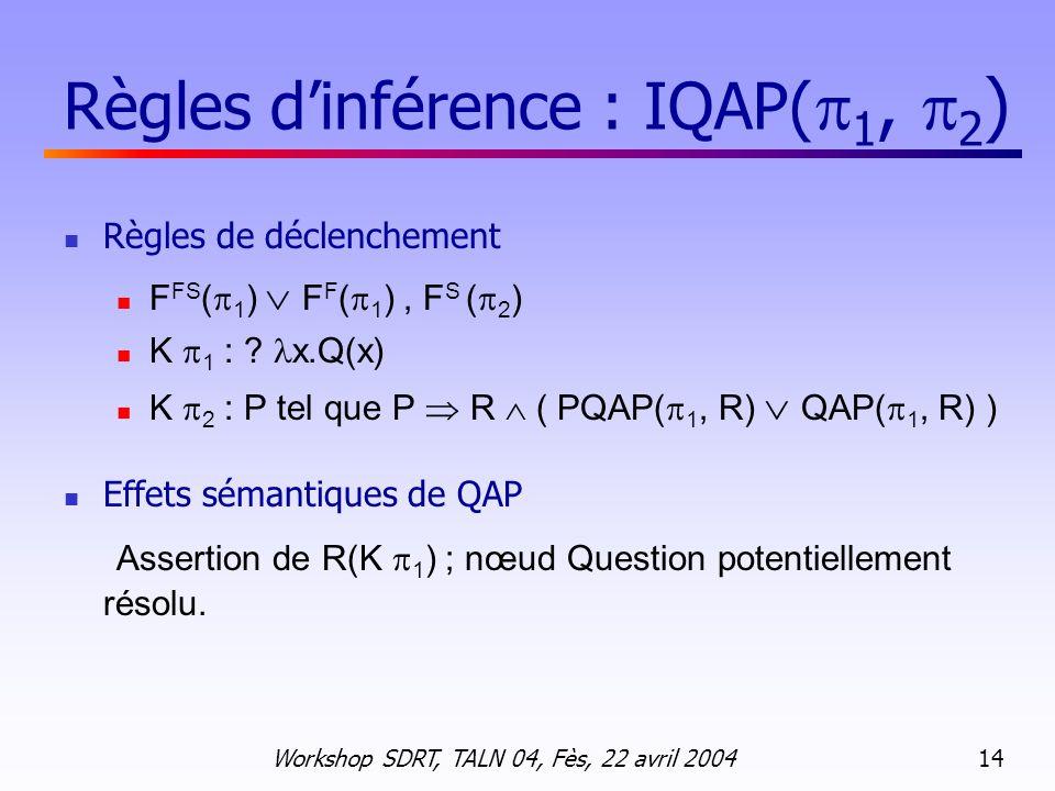 Règles d'inférence : IQAP(1, 2)