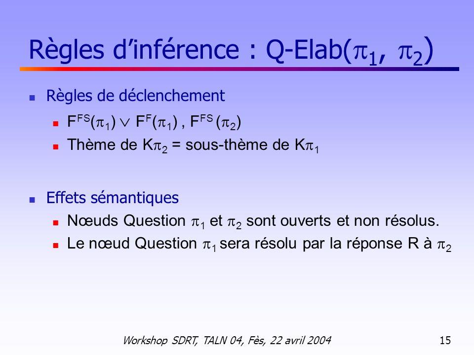 Règles d'inférence : Q-Elab(1, 2)