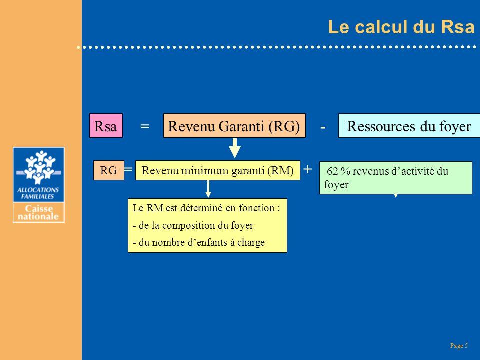 Revenu minimum garanti (RM)