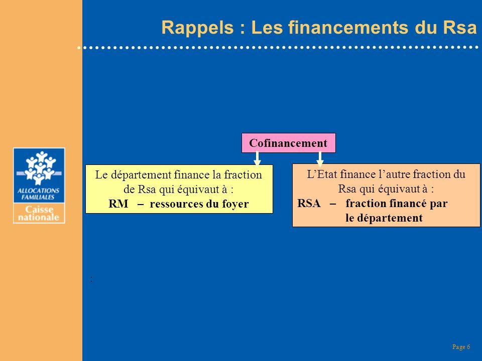 Rappels : Les financements du Rsa