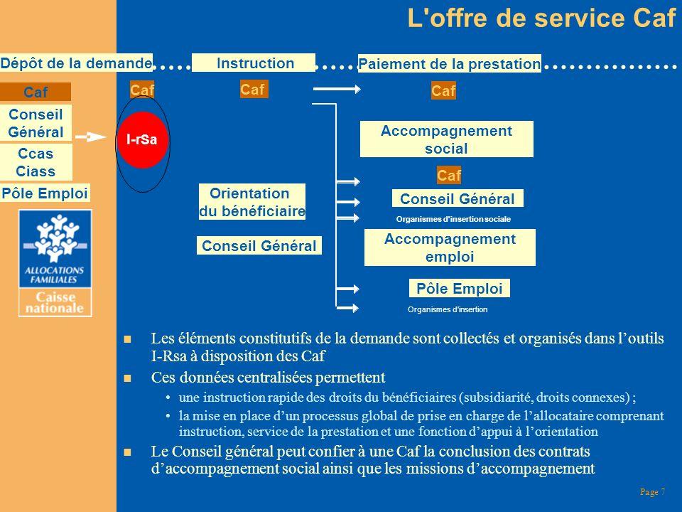 L offre de service Caf Caf. Paiement de la prestation. Instruction. Orientation du bénéficiaire.