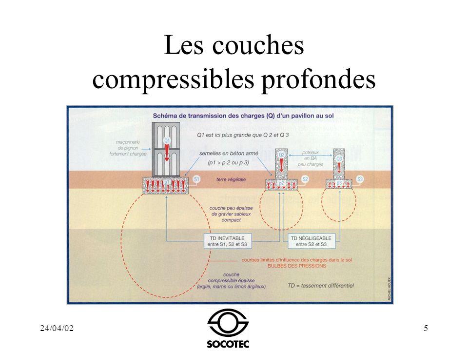 Les couches compressibles profondes