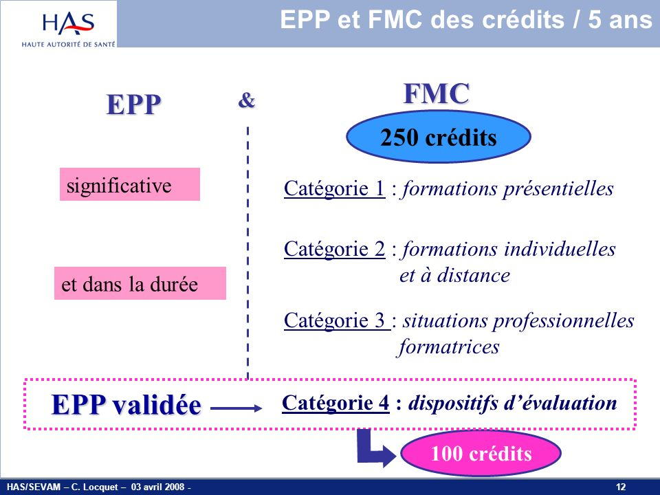 FMC EPP EPP validée EPP et FMC des crédits / 5 ans c 250 crédits &