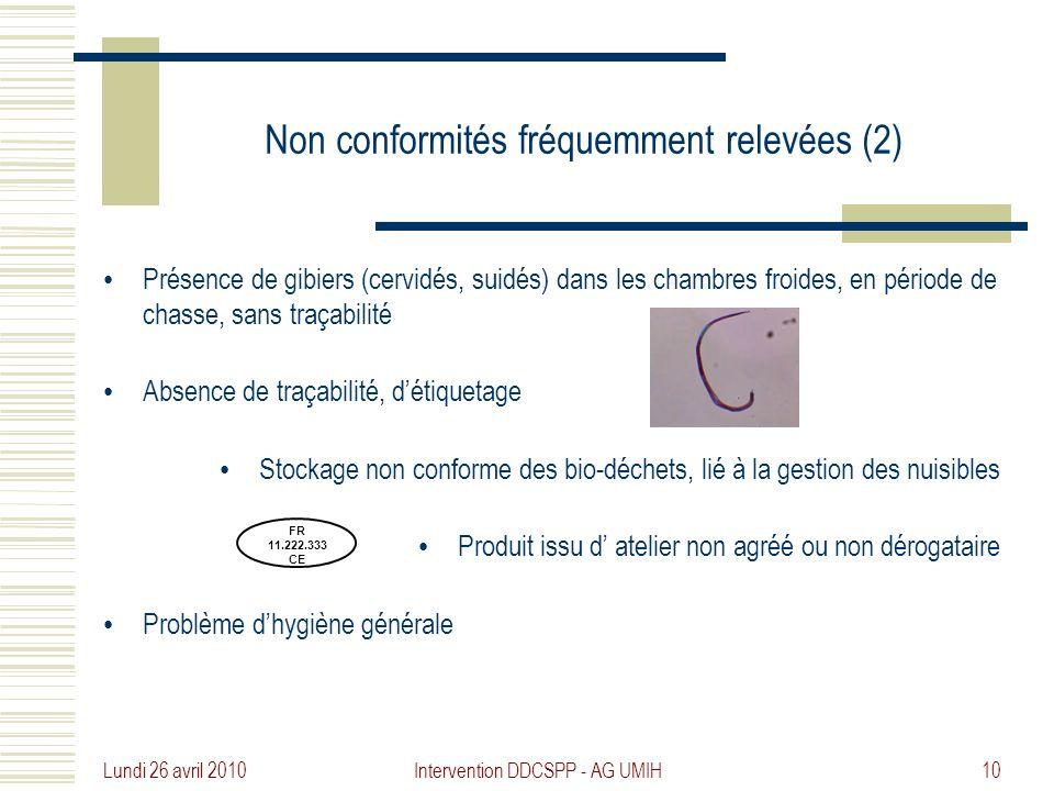 Non conformités fréquemment relevées (2)