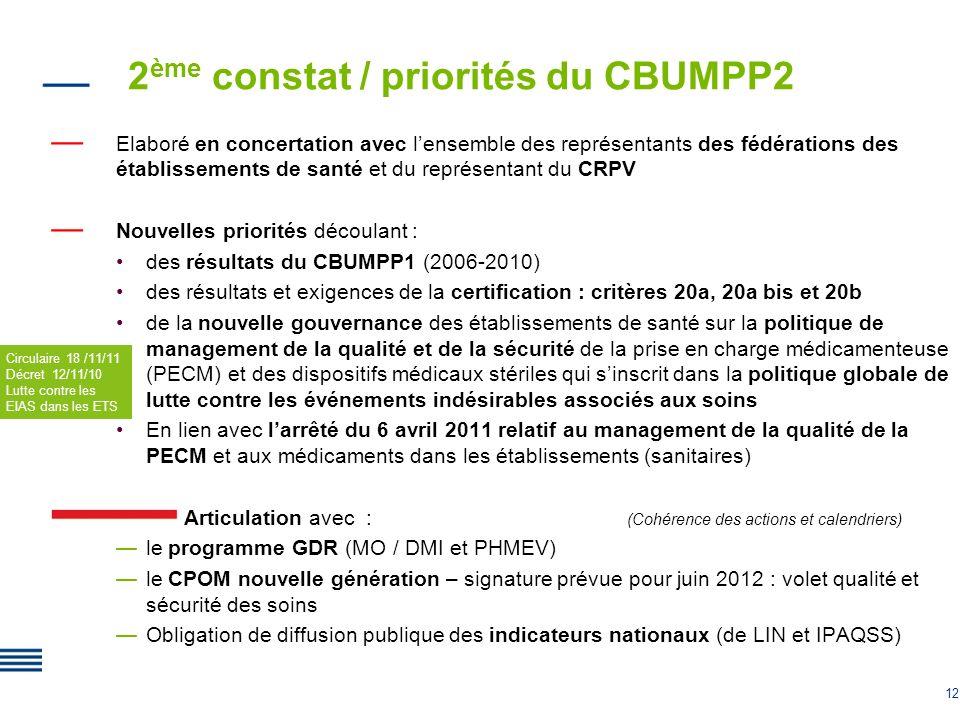 2ème constat / priorités du CBUMPP2
