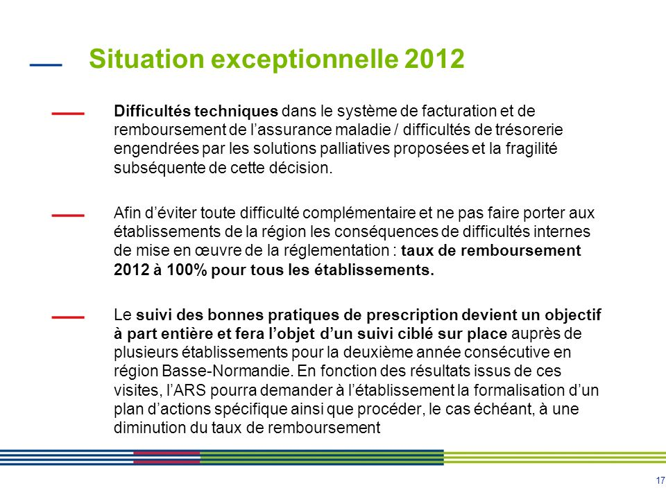 Situation exceptionnelle 2012