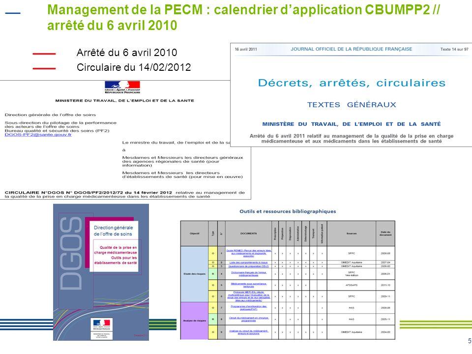 Management de la PECM : calendrier d'application CBUMPP2 // arrêté du 6 avril 2010