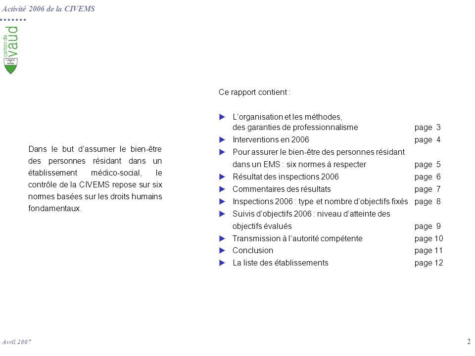 Ce rapport contient : L'organisation et les méthodes, des garanties de professionnalisme page 3. Interventions en 2006 page 4.