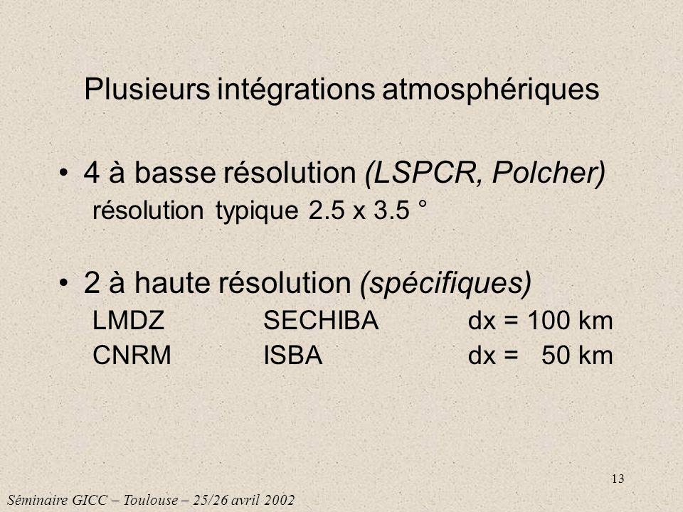 Plusieurs intégrations atmosphériques