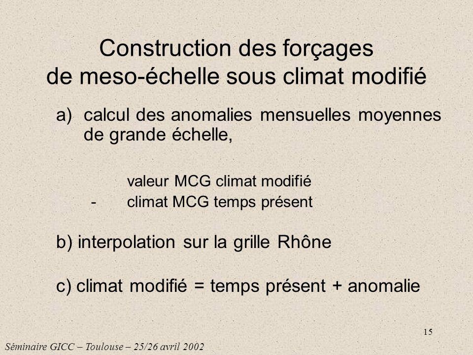 Construction des forçages de meso-échelle sous climat modifié