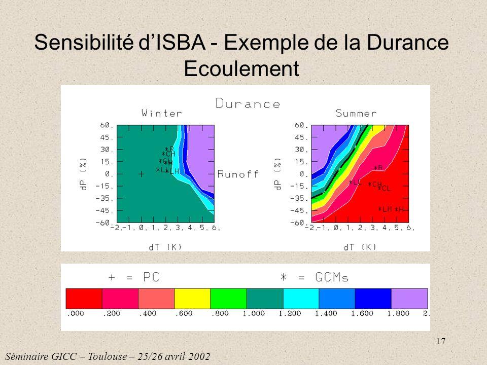 Sensibilité d'ISBA - Exemple de la Durance Ecoulement