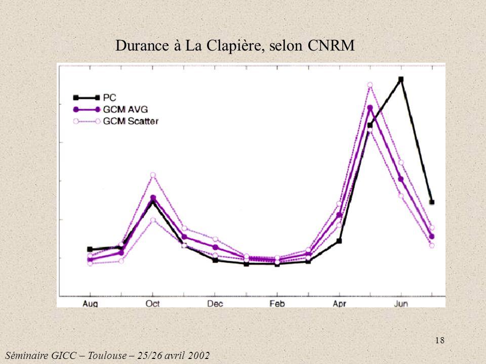 Durance à La Clapière, selon CNRM