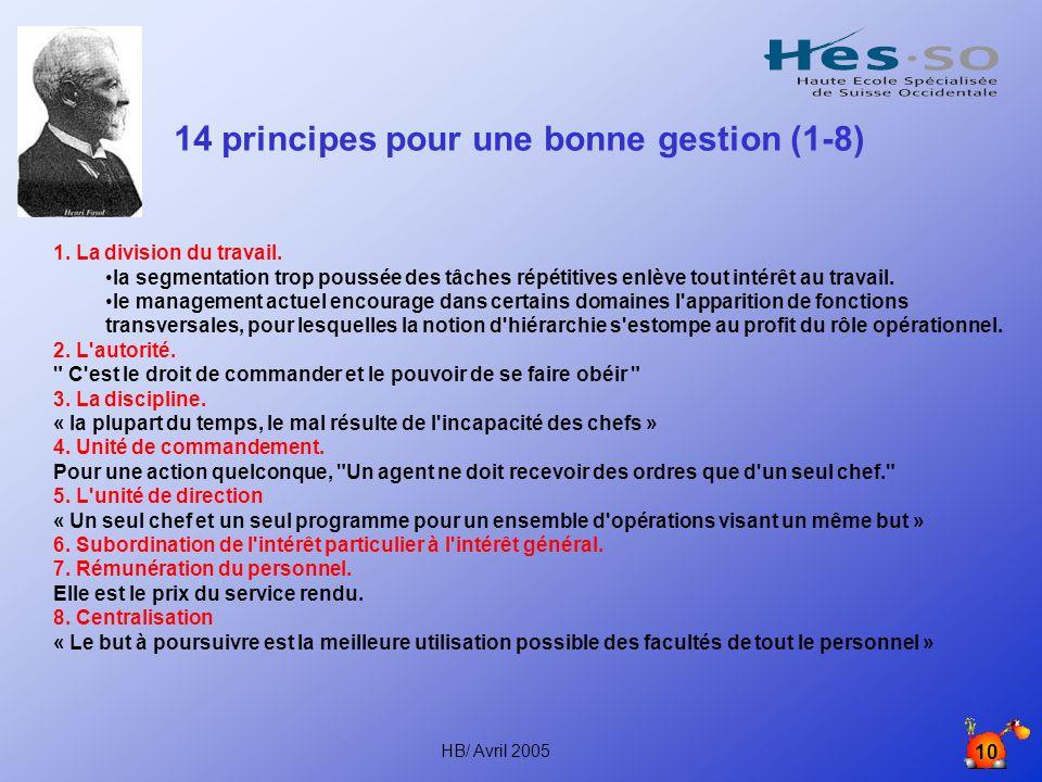 14 principes pour une bonne gestion (1-8)
