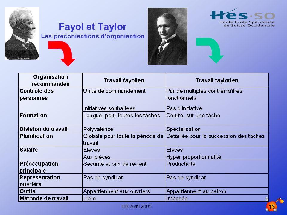 Fayol et Taylor Les préconisations d'organisation