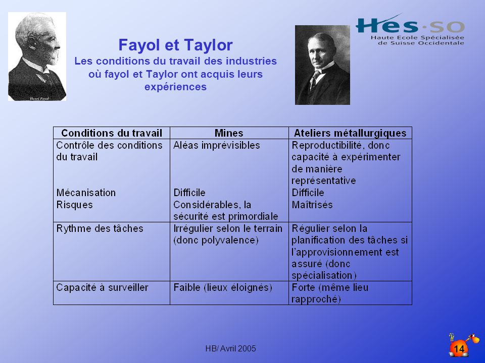 Fayol et Taylor Les conditions du travail des industries où fayol et Taylor ont acquis leurs expériences