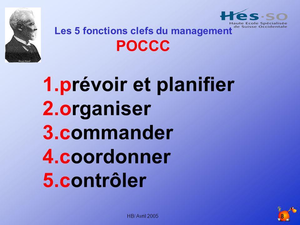 Les 5 fonctions clefs du management POCCC