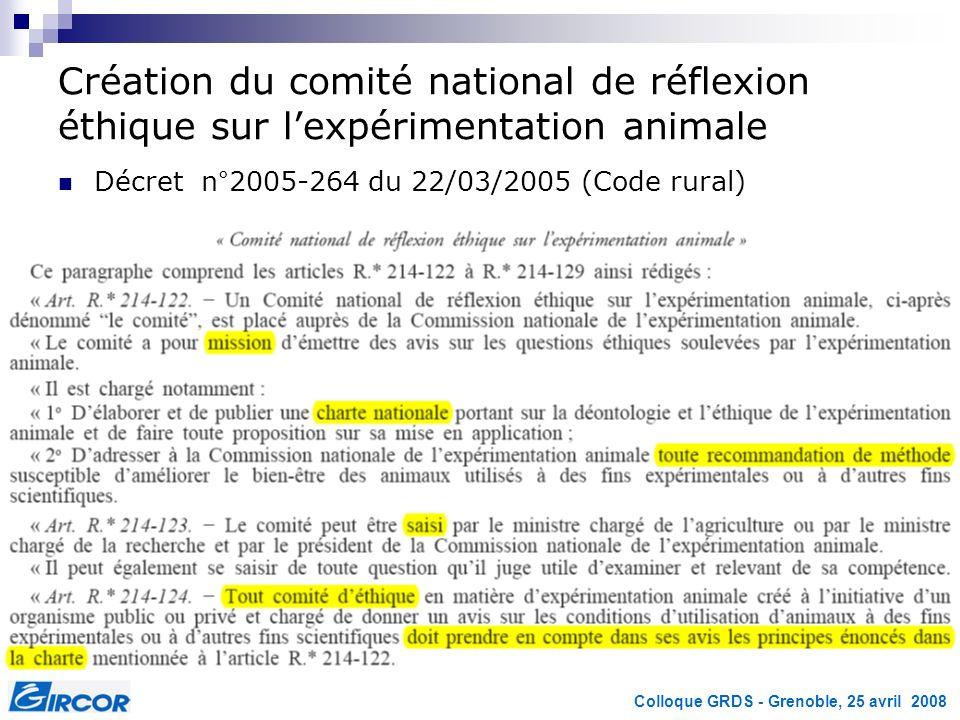 Création du comité national de réflexion éthique sur l'expérimentation animale